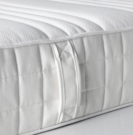 Materassi Ikea Opinioni E Classifica Dei Migliori Prodotti Del 2020